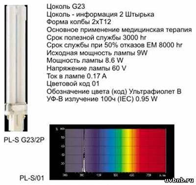 Описание медицинской лампы UVBNB-311nm от Филипс